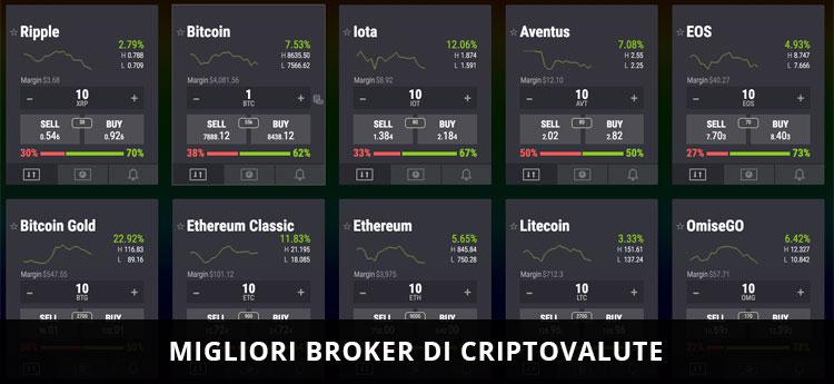 broker criptovalute