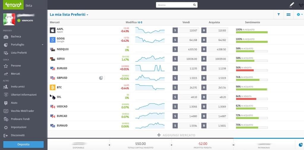 etoro piattaforma trading