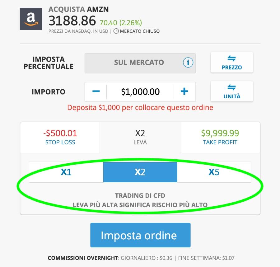 trading online azioni amazon